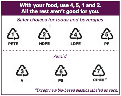 bpa recycle numbers