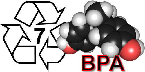what is bpa