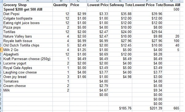 money saving mom price list
