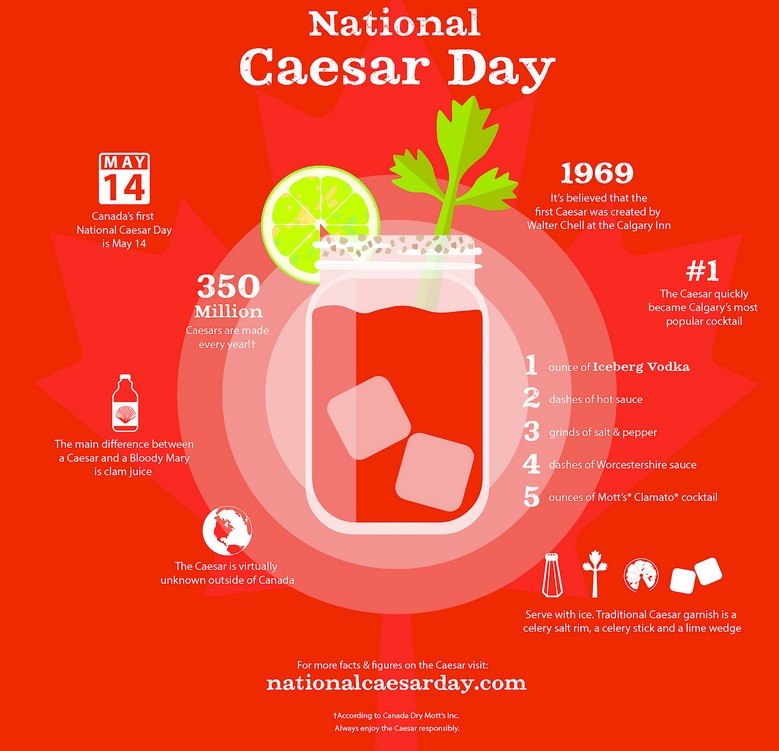 May 14 is National Caesar Day